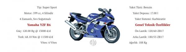Yamaha YZF R6 (1999 - 2002) - Motodeks