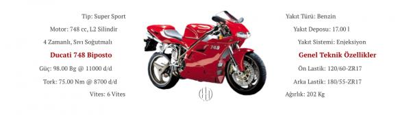 Ducati 748 Biposto (1995 - 2000) - Motodeks