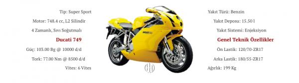Ducati 749 (2003 - 2004) - Motodeks