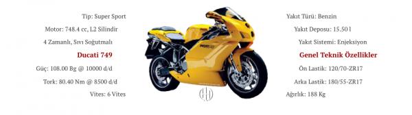 Ducati 749 (2005 - 2006) - Motodeks