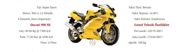 Ducati 900 SS (1999 - 2001) - Motodeks
