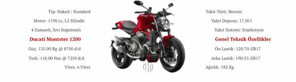 Ducati Monster 1200 (2014 - 2016) - Motodeks