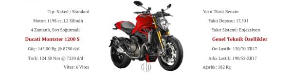 Ducati Monster 1200 S (2014 - 2016) - Motodeks