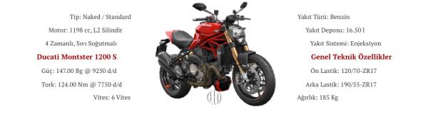 Ducati Monster 1200 S (2017 - XXXX) - Motodeks