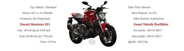 Ducati Monster 821 (2014 - XXXX) - Motodeks