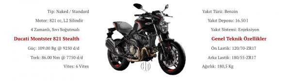 Ducati Monster 821 Stealth (2019 - XXXX) - Motodeks