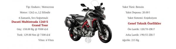 Ducati Multistrada 1260 S Grand Tour (2020 - XXXX) - Motodeks