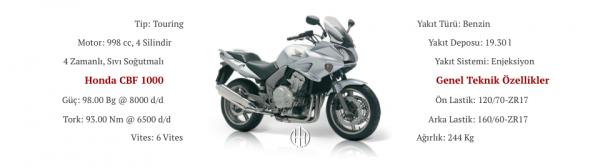 Honda CBF 1000 (2006 - 2009) - Motodeks