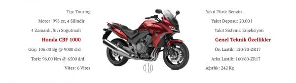Honda CBF 1000 (2010 - 2016) - Motodeks