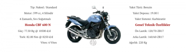 Honda CBF 600 N (2004 - 2007) - Motodeks