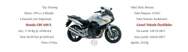Honda CBF 600 S (2004 - 2007) - Motodeks