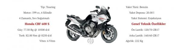 Honda CBF 600 S (2008 - 2013) - Motodeks