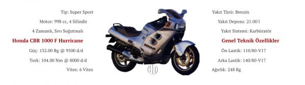 Honda CBR 1000 F Hurricane (1987 - 1988) - Motodeks