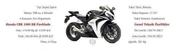 Honda CBR 1000 RR Fireblade (2008 - 2010) - Motodeks