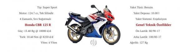 Honda CBR 125 R (2007 - 2010) - Motodeks