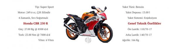 Honda CBR 250 R (2011 - 2013) - Motodeks