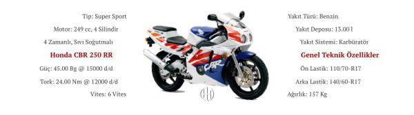 Honda CBR 250 RR (1990 - 1993) - Motodeks