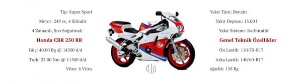 Honda CBR 250 RR (1994 - 1999) - Motodeks
