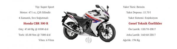 Honda CBR 500 R (2013 - 2015) - Motodeks