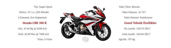 Honda CBR 500 R (2016 - XXXX) - Motodeks
