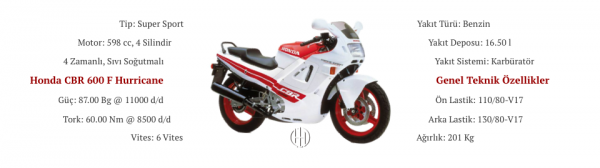 Honda CBR 600 F Hurricane (1987 - 1990) - Motodeks