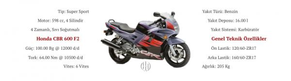 Honda CBR 600 F2 (1991 - 1994) - Motodeks