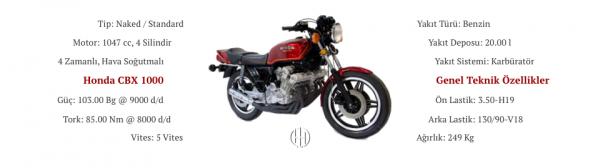Honda CBX 1000 (1980) - Motodeks