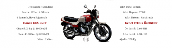Honda CBX 550 F (1982 - 1986) - Motodeks