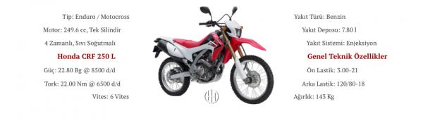 Honda CRF 250 L (2012 - 2016) - Motodeks