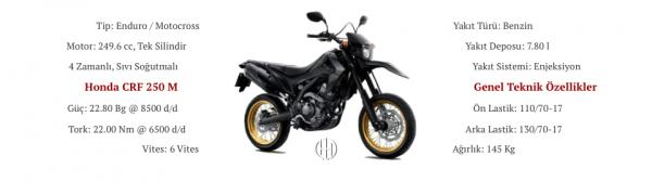 Honda CRF 250 M (2013 - 2017) - Motodeks