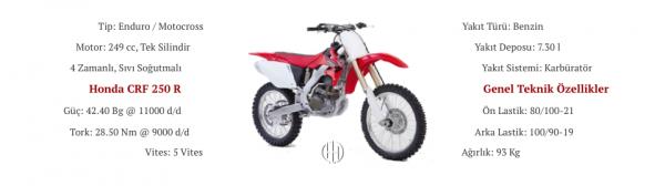 Honda CRF 250 R (2003 - 2008) - Motodeks
