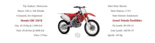 Honda CRF 250 R (2009 - 2012) - Motodeks