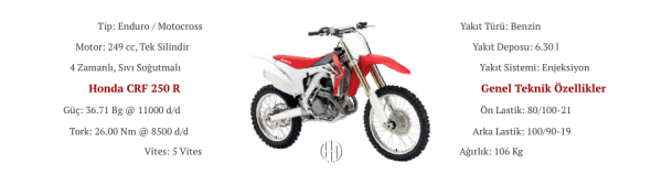 Honda CRF 250 R (2013 - 2016) - Motodeks