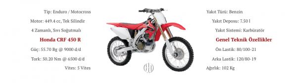 Honda CRF 450 R (2001 - 2008) - Motodeks