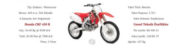 Honda CRF 450 R (2009 - 2012) - Motodeks
