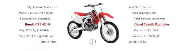 Honda CRF 450 R (2013 - 2016) - Motodeks