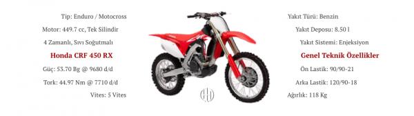 Honda CRF 450 RX (2017 - XXXX) - Motodeks