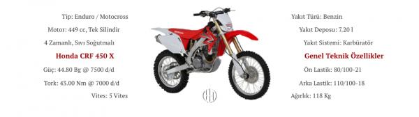Honda CRF 450 X (2005 - 2016) - Motodeks