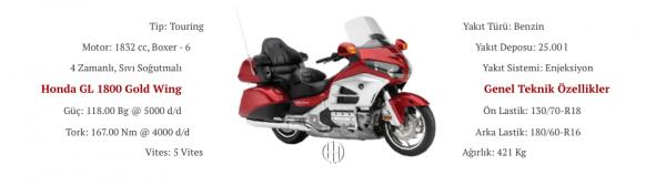 Honda GL 1800 Gold Wing (2011 - 2017) - Motodeks