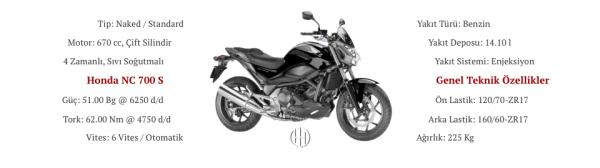 Honda NC 700 S (2012 - 2013) - Motodeks