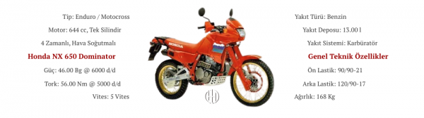Honda NX 650 Domintaor (1988 - 1990) - Motodeks
