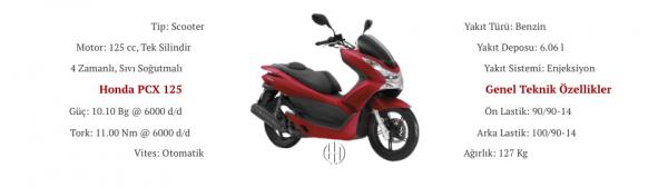 Honda PCX 125 (2010 - 2011) - Motodeks