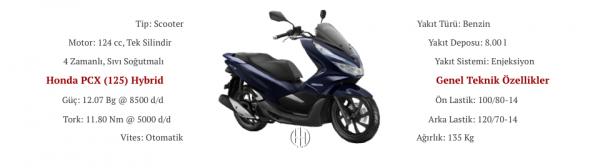 Honda PCX (125) Hybrid (2018 - XXXX) - Motodeks