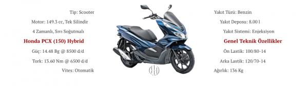 Honda PCX (150) Hybrid (2018 - XXXX) - Motodeks