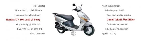 Honda SCV 100 Lead (F Beat) (2003 - 2008) - Motodeks