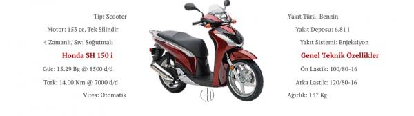Honda SH 150 i (2009 - 2012) - Motodeks