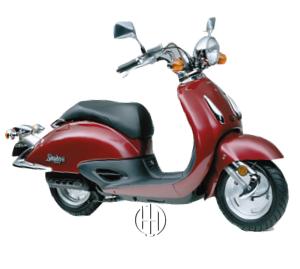 Honda SRX 90 Joker (Shadow) (1996 - 2000) - Motodeks