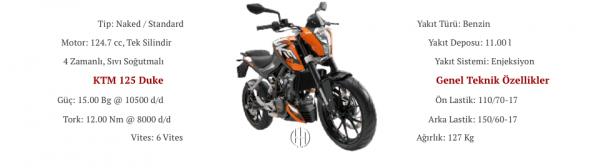 KTM 125 Duke (2011 - 2016) - Motodeks