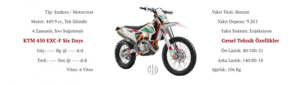 KTM 450 EXC-F Six Days (2018 - XXXX) - Motodeks