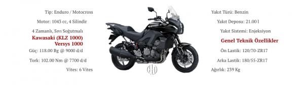 Kawasaki (KLZ 1000) Versys 1000 (2012 - 2014) - Motodeks